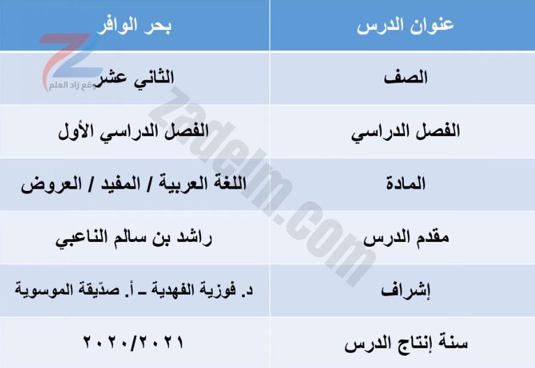 شرح درس البحر الوافر لمادة اللغة العربية للصف الثاني عشر سلطنة عمان