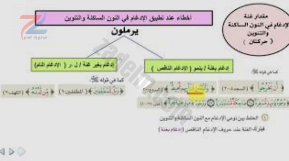 أخطاء عند تطبيق الإظهار - مادة إثرائية لمادة التربية الإسلامية للصف الثاني عشر