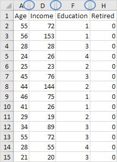 الأعمدة المخفية في Excel