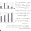 كراسة حل أنشطة كتاب النشاط لمادة الرياضيات للصف الخامس