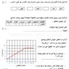 اختبار قصير الرياضيات كامبردج للصف الخامس 2