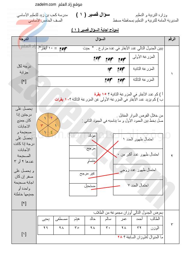 أوراق عمل رياضيات الخامس ونماذج اختبارات قصيرة