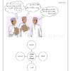 كراسة انشطة اثرائية وعلاجية لمادة الرياضيات للصف الخامس