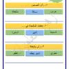 ملخص شرح درس العصفور الصغير والسلحفاة لغة عربية للصف الاول