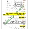 مذكرة مادة اللغة العربية للصف الاول الفصل الدراسي الثاني