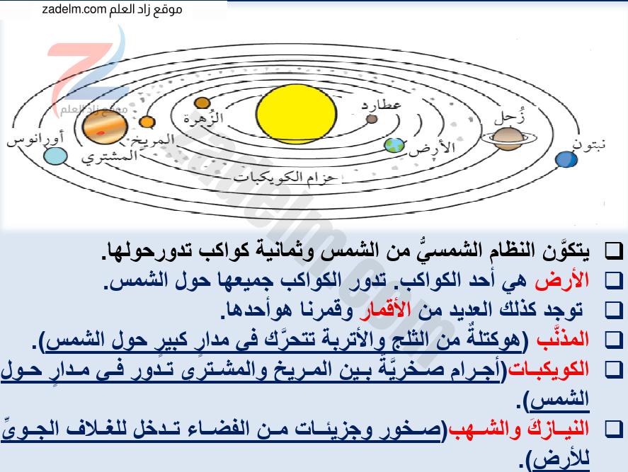 شرح وحل انشطة درس استكشاف النظام الشمسي للخامس