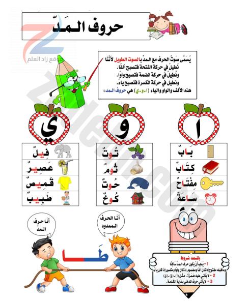 مذكرة تأسيس حروفي ومهاراتي لمادة اللغة العربية