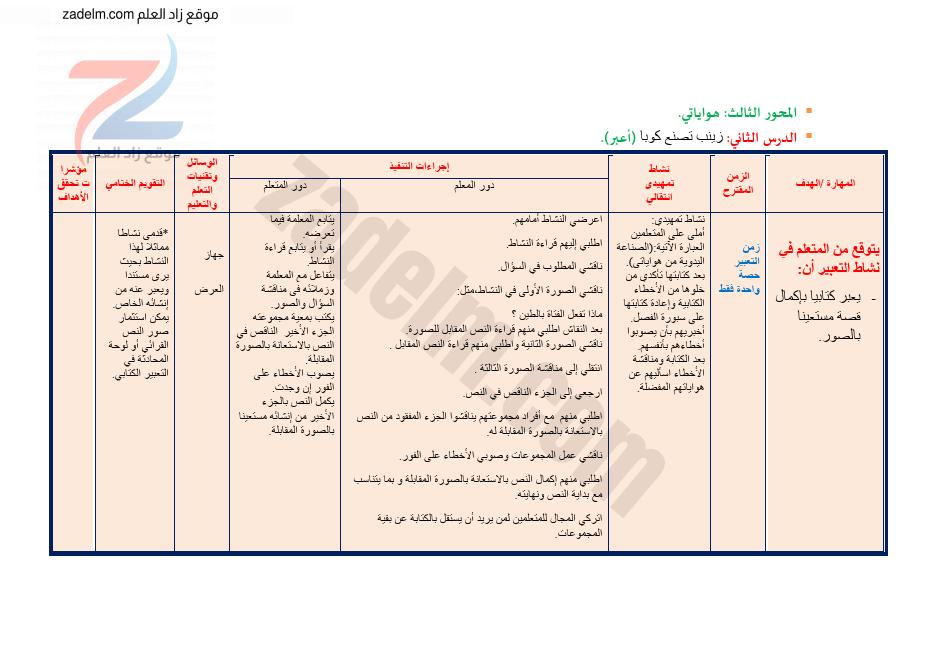 دليل كتاب أحب لغتي الجزء الثاني المحور الثالث للصف الاول