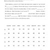 جميع اختبارات اللغة الانجليزية للصفوف من 5-10