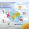 شرح منهج الصف السادس لمادة اللغة الانجليزية الفصل الثاني