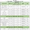 مقترح جدول دبلوم التعليم العام للعام الدراسي 2020/2021 للدور الأول