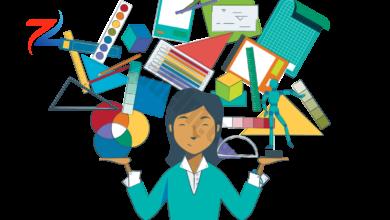 الأسس النظرية لبناء المنهج الدراسي