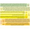 ملخص شامل لمادة التربية الاسلامية للصف العاشر