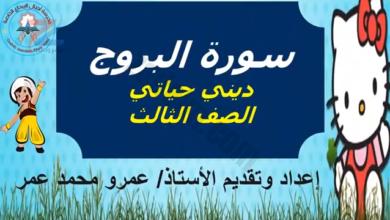 شرح سورة البروج اسلامية للصف الثالث