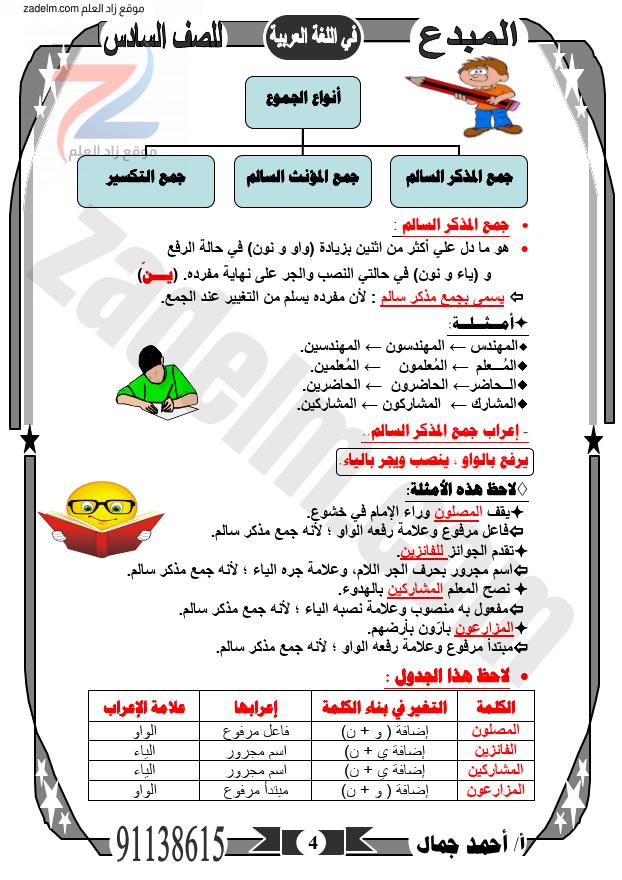 كراسة سلسلة المبدع في شرح اللغة العربية للسادس