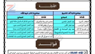 مذكرة شرح قواعد اللغة العربية للصف السادس