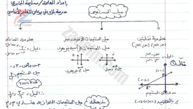 ملخص الوحدة الاولى لمادة الرياضيات للصف العاشر