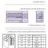 جميع ملخصات الصف الثامن سلطنة عمان