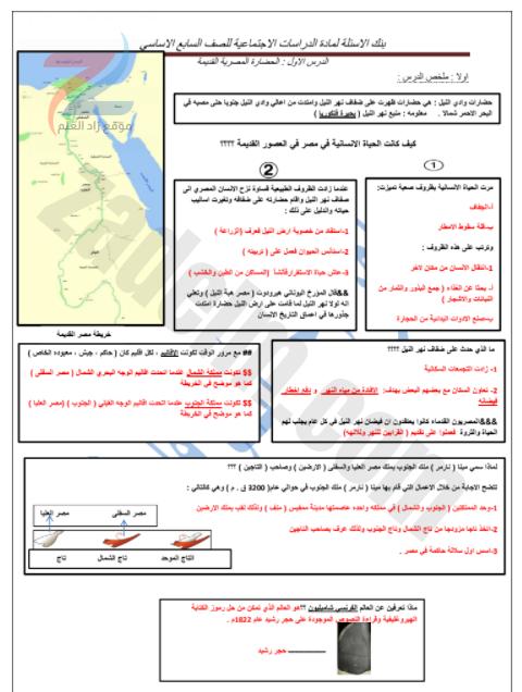 جميع ملخصات الصف السابع سلطنة عمان